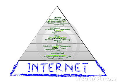 Internet - new basic human need