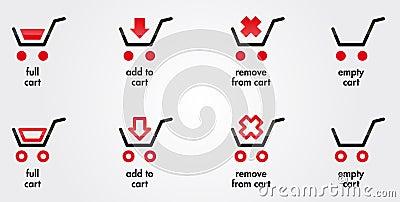 Internet Shopping Cart
