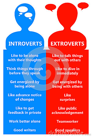 Free Introvert Extrovert Stock Photo - 78200480