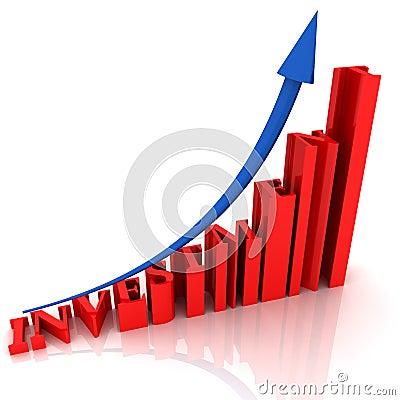 Investeringtext