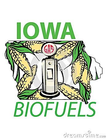 Iowa Biofuels