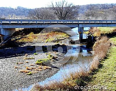 Iowa Stream