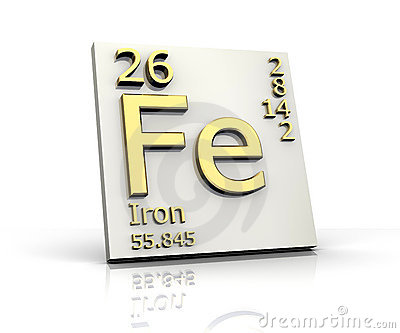 Iron form periodic table of elements stock photography image 7067932 - Iron on the periodic table ...