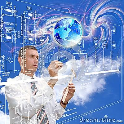 Iscensätta planläggande teknologier