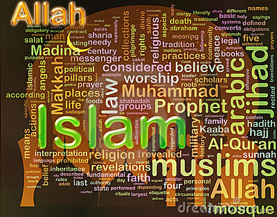 Islam  wordcloud