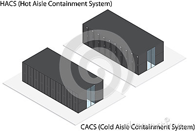 Isometric rack server containment system