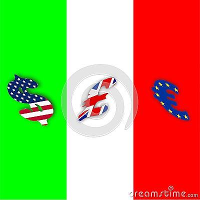 Italy Global market