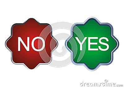 Ja eller inte
