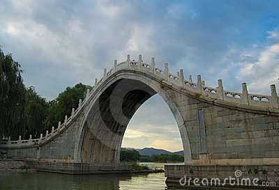 Jade-Belt Bridge