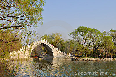 Jade belt bridge of Summer palace