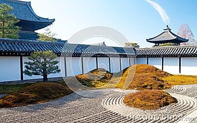 Japanese Dry Landscape Garden