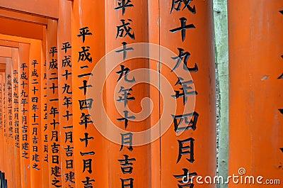 Japanese Kanji on Torii Gates