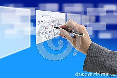 Job rotation Concept