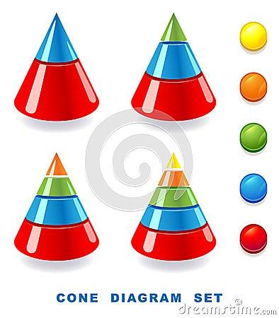 Jogo do diagrama do cone.