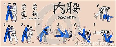 Judo Inner thigh reaping throw