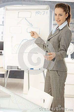 Junge Geschäftsfrau, die im Büro sich darstellt