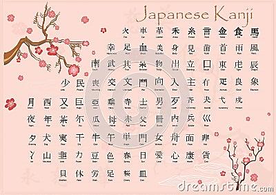Kanji giapponese con i significati.