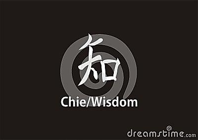 Kanji Wisdom