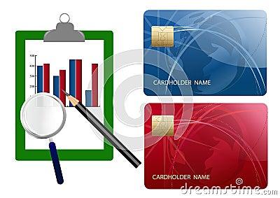 Karty porównują kredytowego koszt