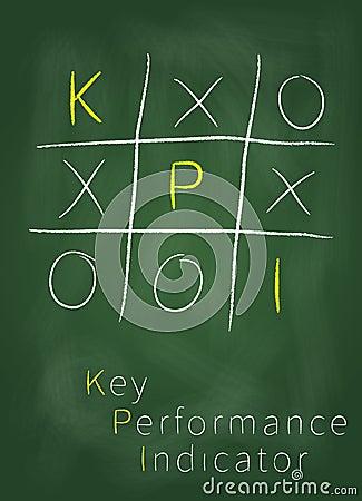 Key performance indicator on blackboard
