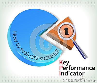 Key performance indicator pie