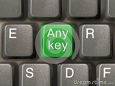 Keyboard (closeup) with Any key