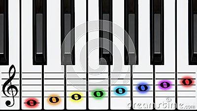 Keyborad do piano, notas do clef de triplo nas cores