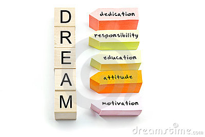 Klibbiga dröm- anmärkningar för akronymblock