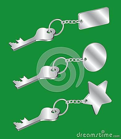 Kluczowy keychain