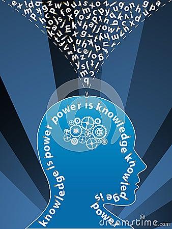 Knowledge creative mind background