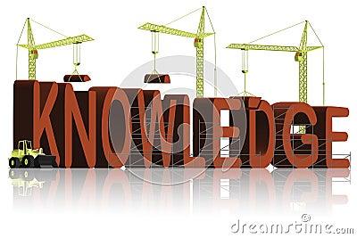 Knowledge learnig by education school learn