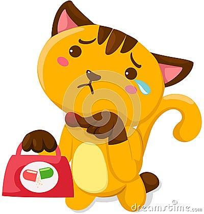Kot raniący