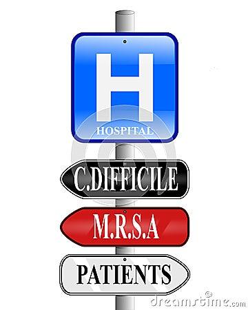 Krankenhaus Superbug Zeichen