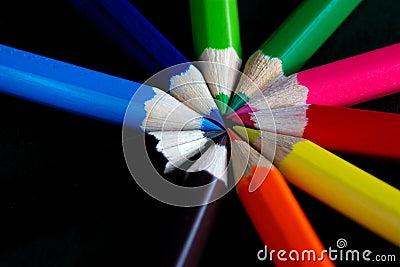 Kreis der Farbe