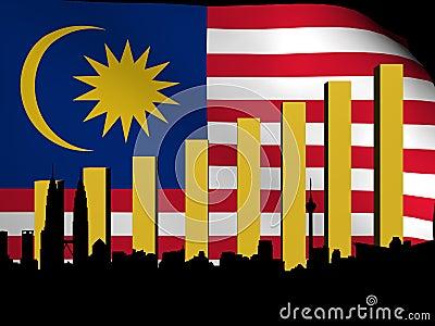 Kuala Lumpur skyline and graph over flag