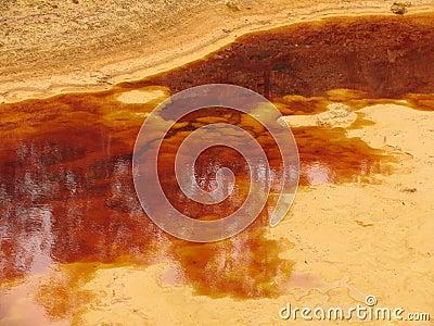 Kupferne Verschmutzung