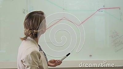 Kvinnor visar ett diagram på väggen arkivfilmer