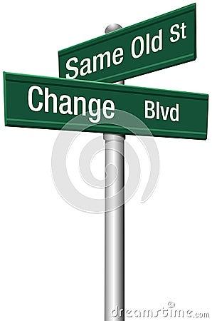 La décision choisissent la même vieille rue ou changent