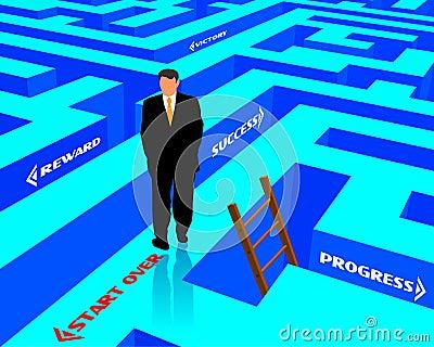 Labyrinth of success