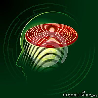 Labyrinth-Verstand