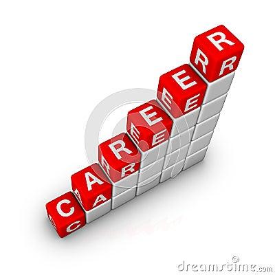Ladder of Career
