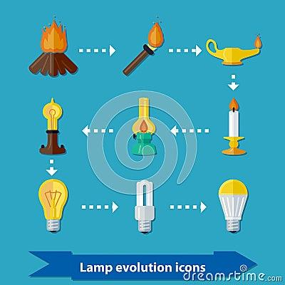 Free Lamp Evolution Flat Stock Photos - 38323903