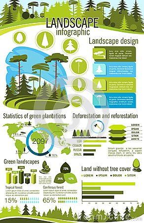 Free Landscape Design Infographic With Green Tree Plant Royalty Free Stock Photography - 120447907