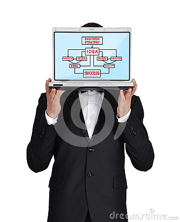 Laptop with business strategy