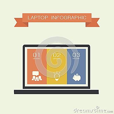 Laptop compute