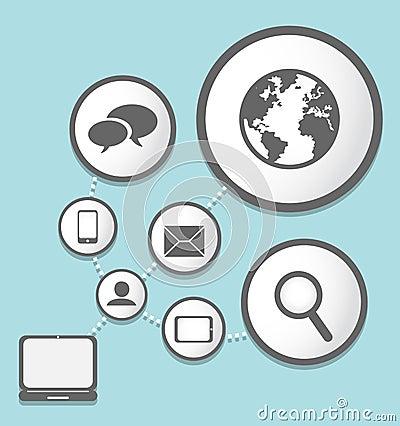 Laptop connections process group