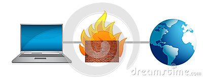 Laptop firewall protection