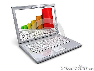 Laptop and raising charts