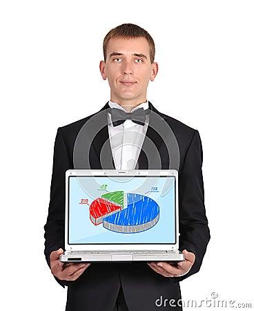 Laptop wirth chart