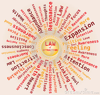 Free Law Of Attraction - Sun Shape Word Cloud In Orange Colors Royalty Free Stock Photo - 30985265